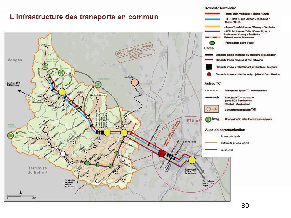 30 Linfrastructure des transports en commun 30