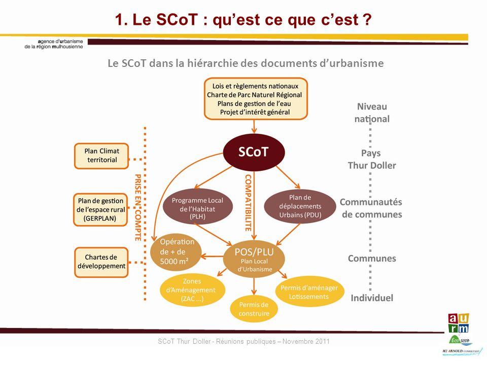 1. Le SCoT : quest ce que cest ? Le SCoT dans la hiérarchie des documents durbanisme SCoT Thur Doller - Réunions publiques – Novembre 2011