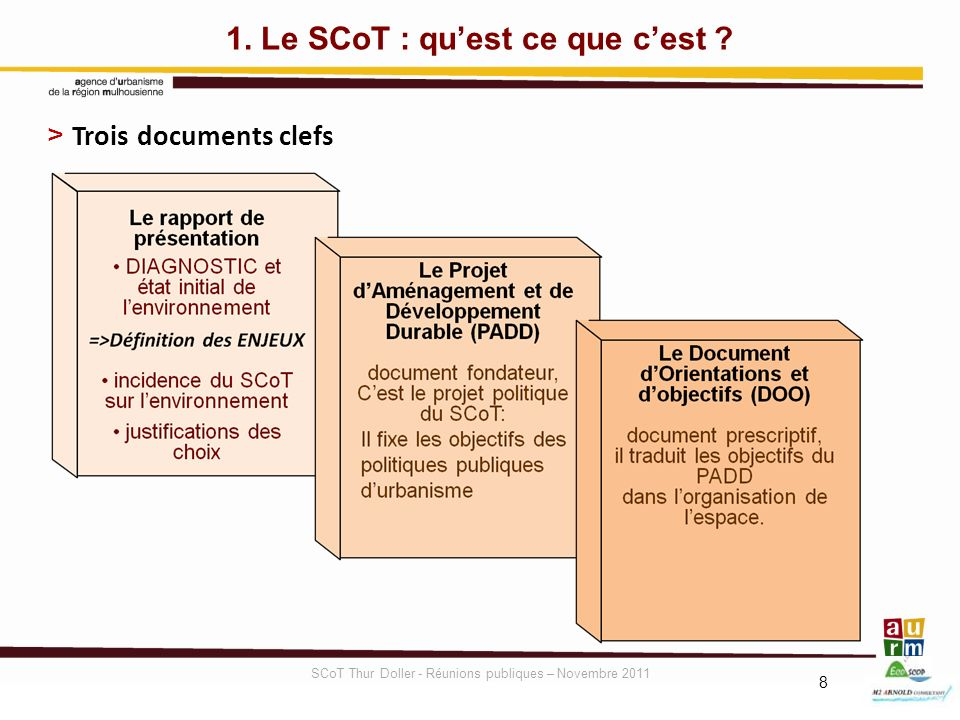 8 > Trois documents clefs 1. Le SCoT : quest ce que cest ? SCoT Thur Doller - Réunions publiques – Novembre 2011