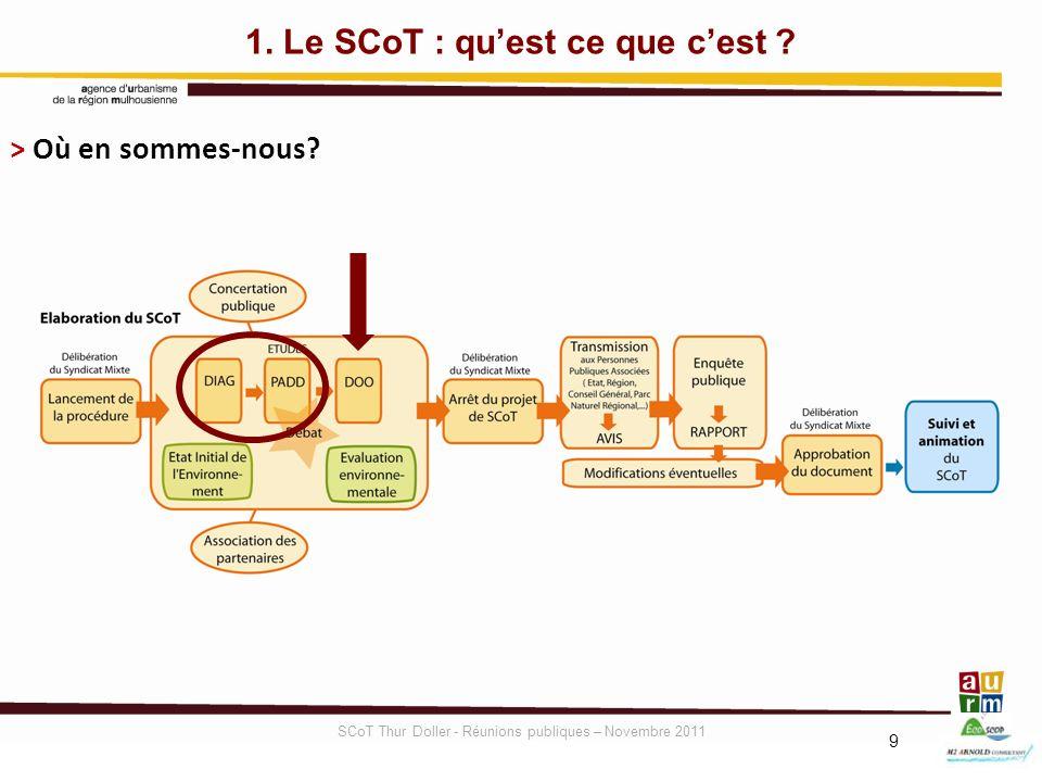 9 > Où en sommes-nous? 1. Le SCoT : quest ce que cest ? SCoT Thur Doller - Réunions publiques – Novembre 2011