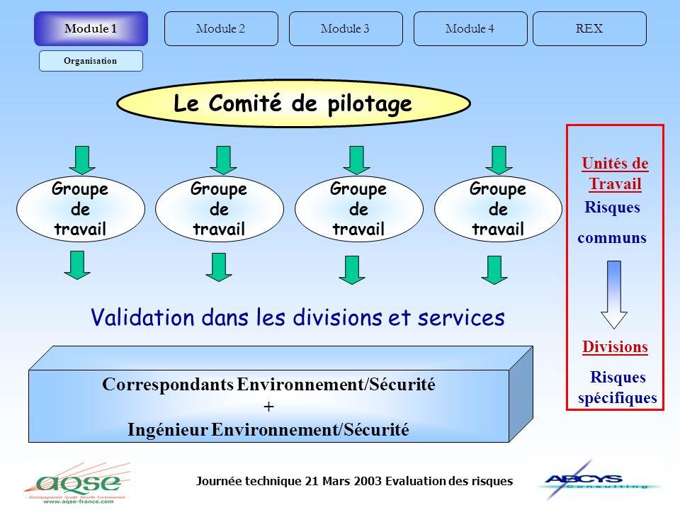 Journée technique 21 Mars 2003 Evaluation des risques Le Comité de pilotage Groupe de travail Validation dans les divisions et services Unités de Trav