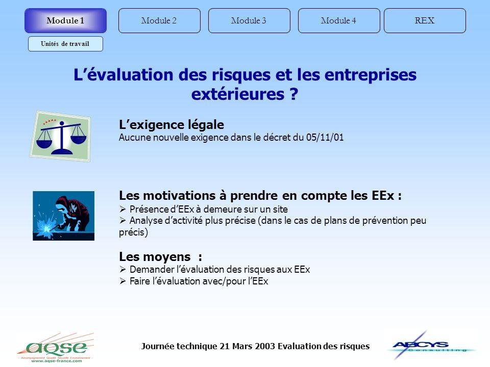 Journée technique 21 Mars 2003 Evaluation des risques Module 2REXModule 4Module 3Module 1 Unités de travail Lévaluation des risques et les entreprises extérieures .