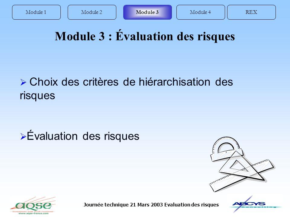Journée technique 21 Mars 2003 Evaluation des risques Module 3 : Évaluation des risques Module 1REXModule 4Module 2Module 3 Choix des critères de hiérarchisation des risques Évaluation des risques