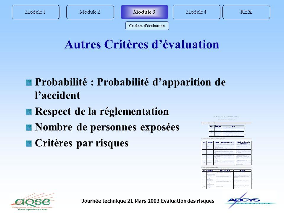 Journée technique 21 Mars 2003 Evaluation des risques Module 1REXModule 4Module 2Module 3 Autres Critères dévaluation Probabilité : Probabilité dapparition de laccident Respect de la réglementation Nombre de personnes exposées Critères par risques Critères dévaluation