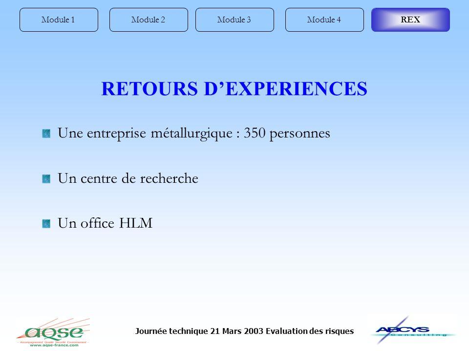 Journée technique 21 Mars 2003 Evaluation des risques Module 1Module 4Module 3Module 2REX RETOURS DEXPERIENCES Une entreprise métallurgique : 350 personnes Un centre de recherche Un office HLM