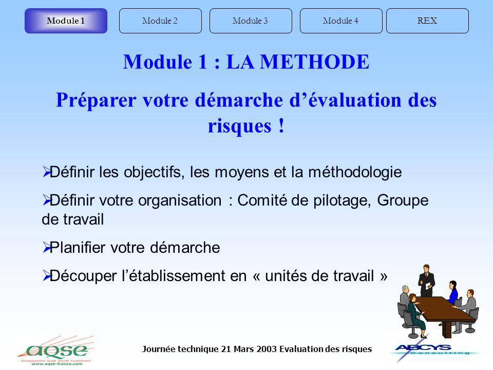 Journée technique 21 Mars 2003 Evaluation des risques Module 1 : LA METHODE Préparer votre démarche dévaluation des risques ! Définir les objectifs, l