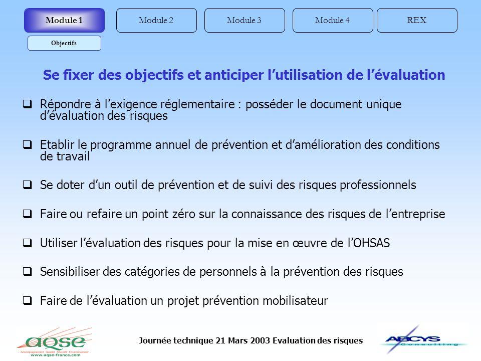 Journée technique 21 Mars 2003 Evaluation des risques Se fixer des objectifs et anticiper lutilisation de lévaluation Répondre à lexigence réglementai
