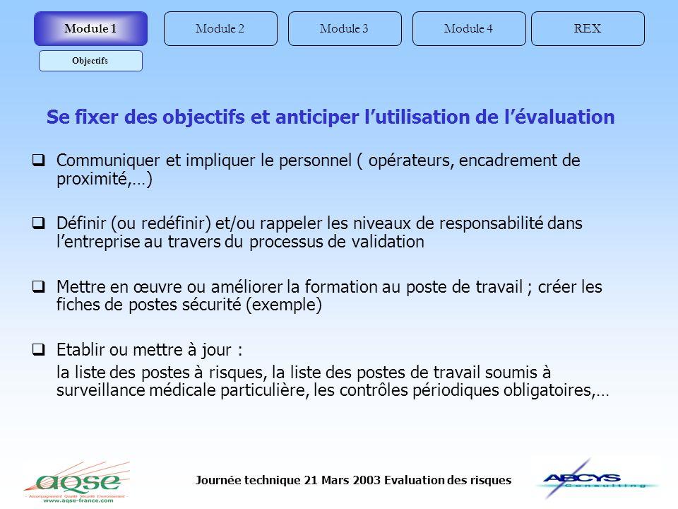 Journée technique 21 Mars 2003 Evaluation des risques Module 1REXModule 3Module 2Module 4 Module 4: La Planification De lévaluation des risques à la planification des actions Mise à jour de lévaluation des risques