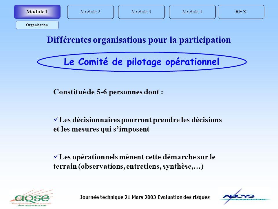 Journée technique 21 Mars 2003 Evaluation des risques Le Comité de pilotage opérationnel Constitué de 5-6 personnes dont : Les décisionnaires pourront