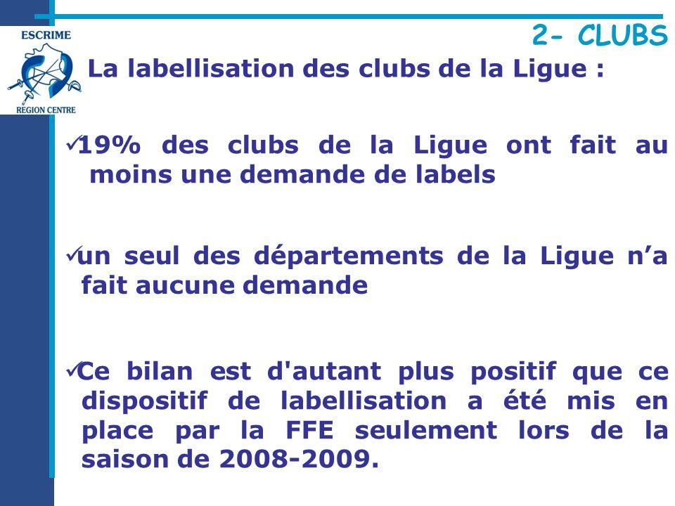 La labellisation des clubs de la Ligue : Ce bilan est d autant plus positif que ce dispositif de labellisation a été mis en place par la FFE seulement lors de la saison de 2008-2009.