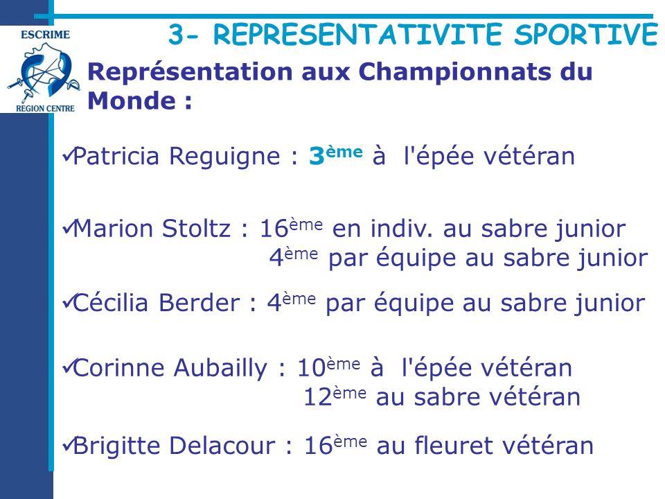 Représentation aux Championnats du Monde : Patricia Reguigne : 3 ème à l épée vétéran Marion Stoltz : 16 ème en indiv.