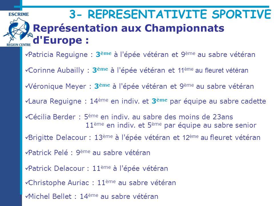 Représentation aux Championnats d'Europe : Patricia Reguigne : 3 ème à l'épée vétéran et 9 ème au sabre vétéran Corinne Aubailly : 3 ème à l'épée vété