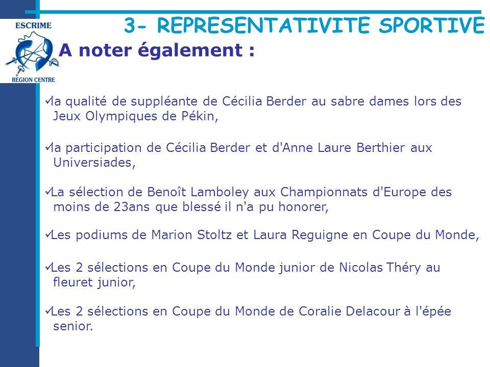 3- REPRESENTATIVITE SPORTIVE A noter également : la participation de Cécilia Berder et d'Anne Laure Berthier aux Universiades, La sélection de Benoît
