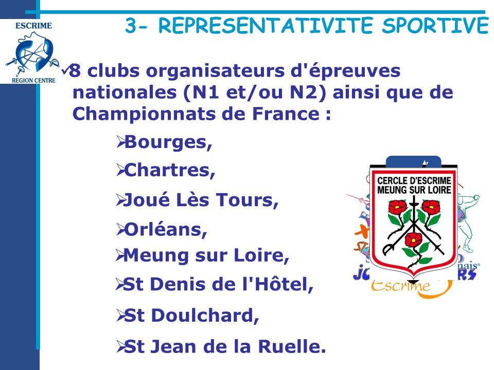 3- REPRESENTATIVITE SPORTIVE 8 clubs organisateurs d épreuves nationales (N1 et/ou N2) ainsi que de Championnats de France : Chartres, St Doulchard, St Denis de l Hôtel, Orléans, St Jean de la Ruelle.