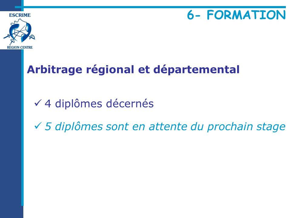 Arbitrage régional et départemental 4 diplômes décernés 5 diplômes sont en attente du prochain stage