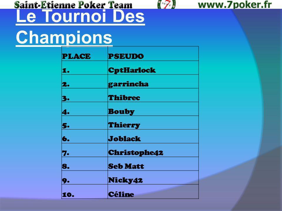 Le Tournoi Des Champions PLACEPSEUDO 1.CptHarlock 2.garrincha 3.Thibrec 4.Bouby 5.Thierry 6.Joblack 7.Christophe42 8.Seb Matt 9.Nicky42 10.Céline