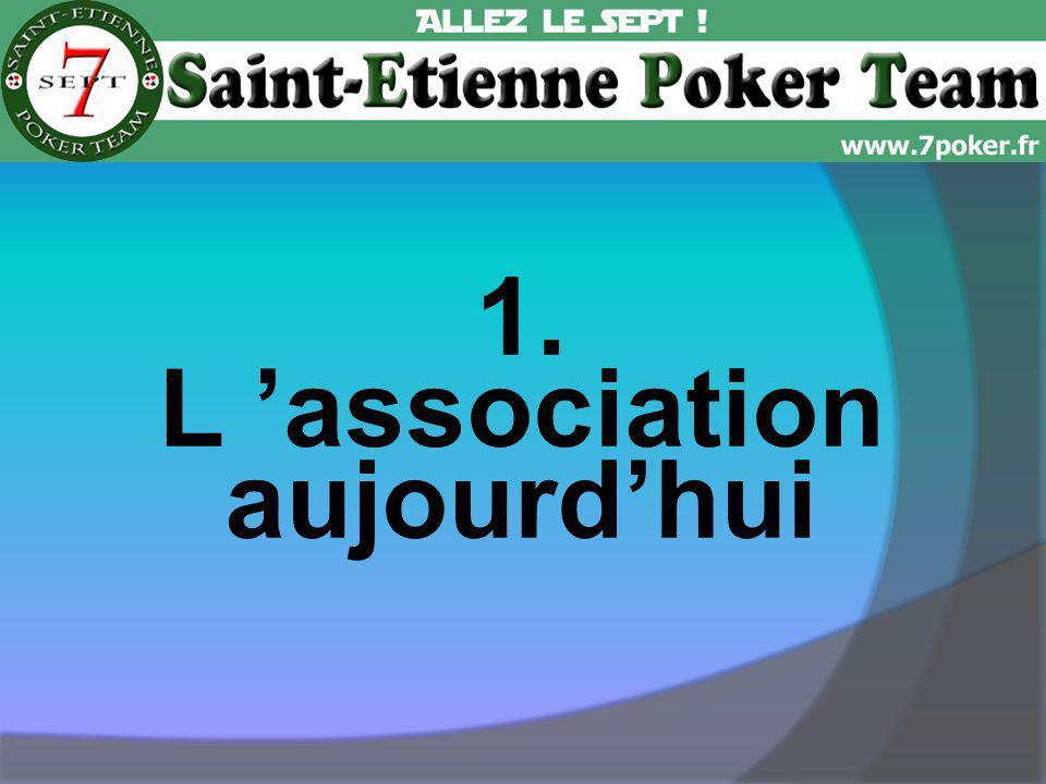 1. L association aujourdhui