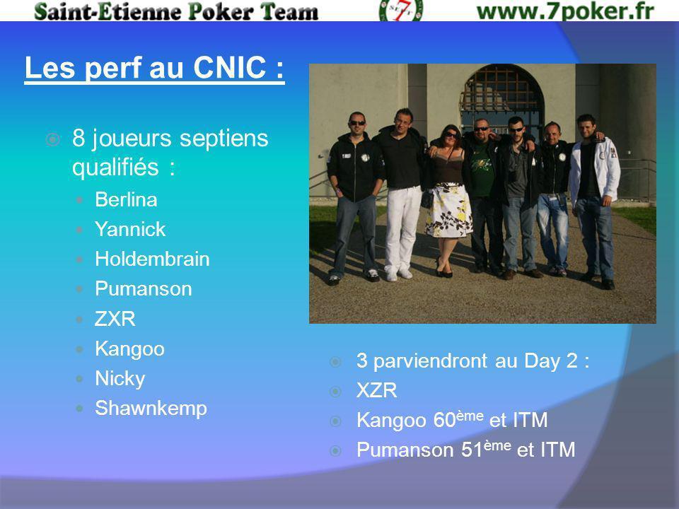 Les perf au CNIC : 8 joueurs septiens qualifiés : Berlina Yannick Holdembrain Pumanson ZXR Kangoo Nicky Shawnkemp 3 parviendront au Day 2 : XZR Kangoo 60 ème et ITM Pumanson 51 ème et ITM