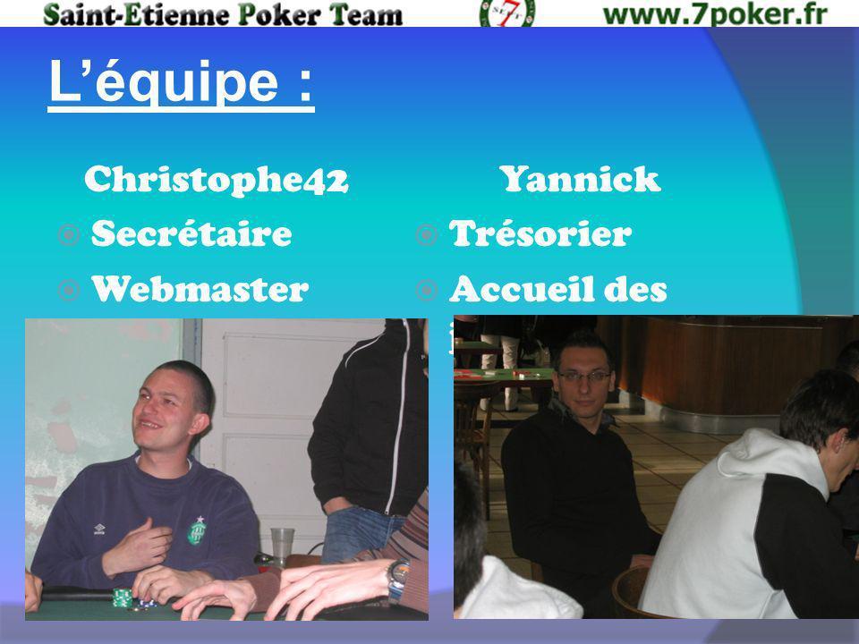 Léquipe : Christophe42 Secrétaire Webmaster Yannick Trésorier Accueil des joueurs