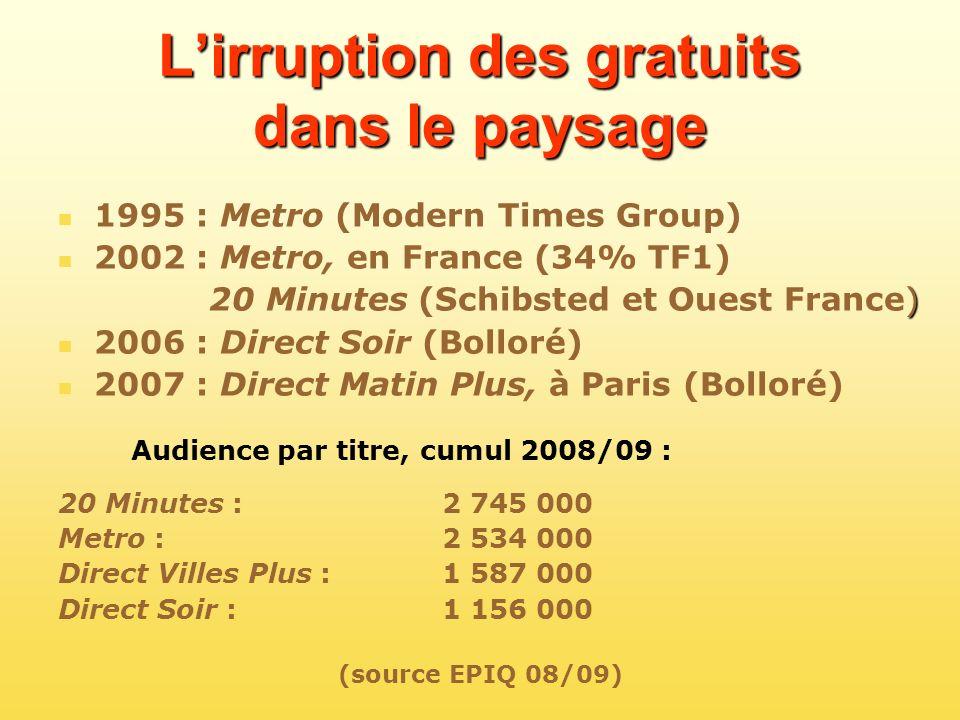 Lirruption des gratuits dans le paysage 1995 : Metro (Modern Times Group) 2002 : Metro, en France (34% TF1) ) 20 Minutes (Schibsted et Ouest France) 2