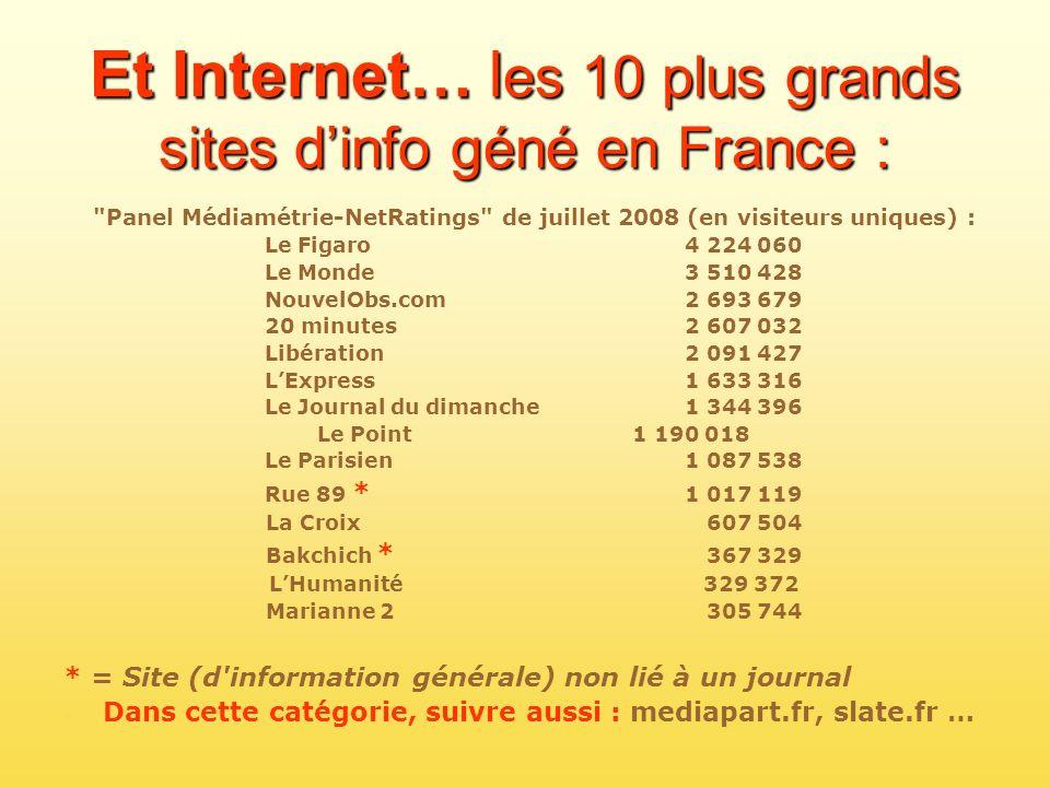 Et Internet… l es 10 plus grands sites dinfo géné en France :