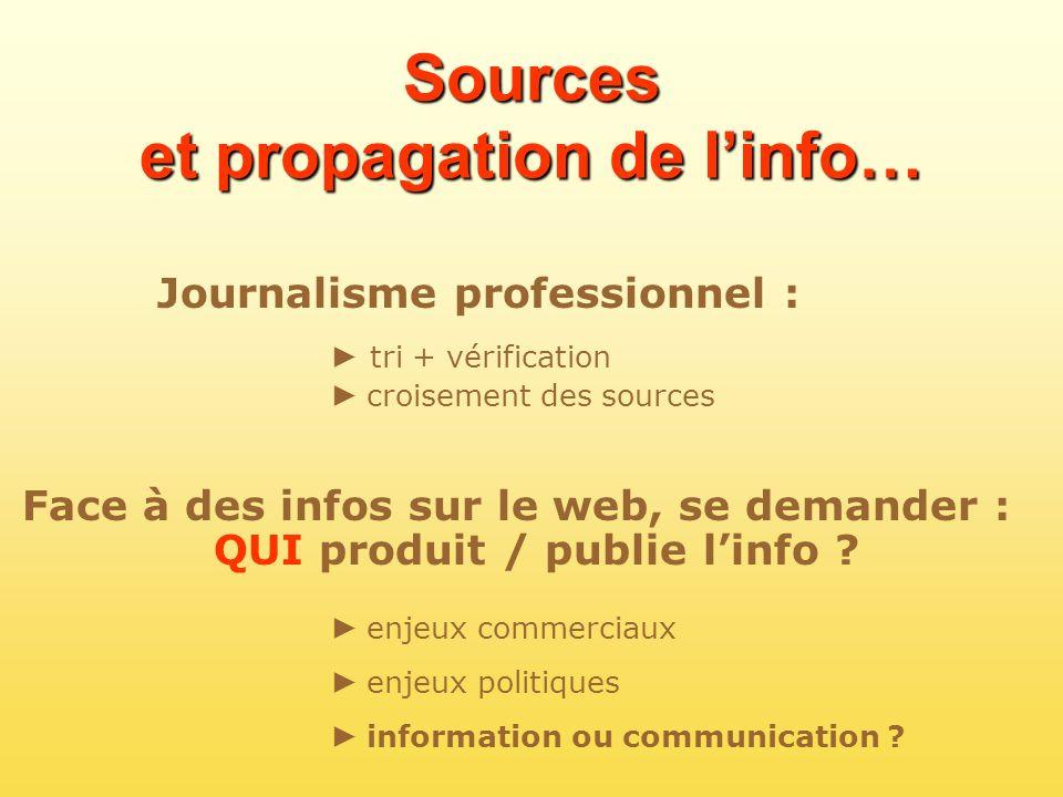 Sources et propagation de linfo… Journalisme professionnel : tri + vérification croisement des sources Face à des infos sur le web, se demander : QUI