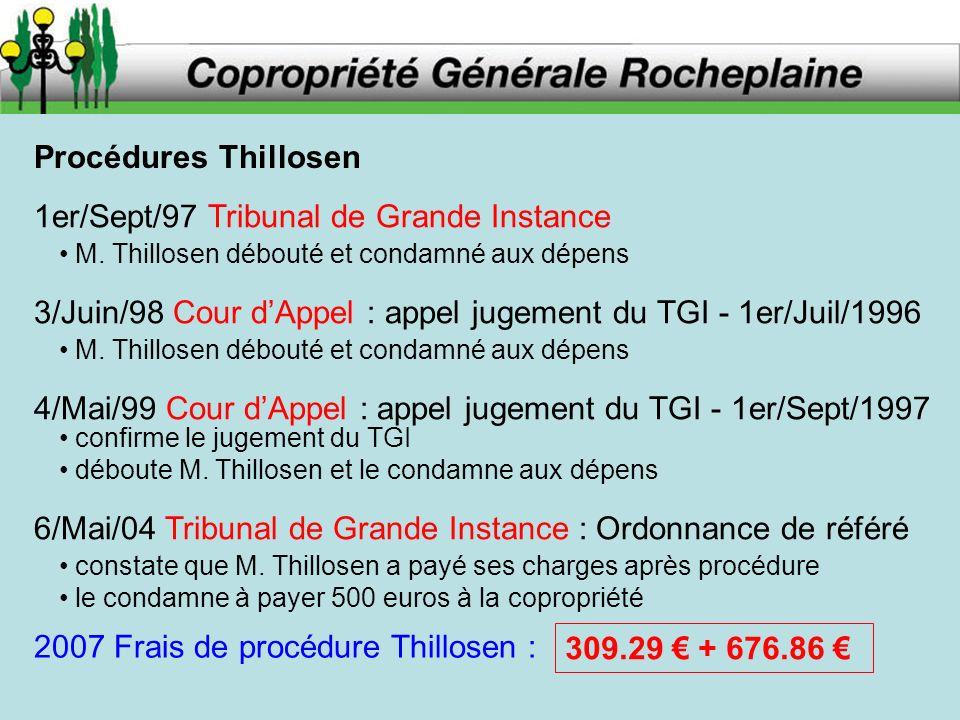 Procédures Thillosen 1er/Sept/97 Tribunal de Grande Instance M. Thillosen débouté et condamné aux dépens 3/Juin/98 Cour dAppel : appel jugement du TGI