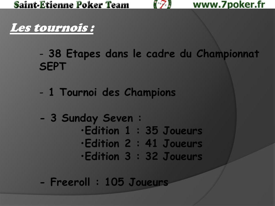 Les tournois : - 38 Etapes dans le cadre du Championnat SEPT - 1 Tournoi des Champions - 3 Sunday Seven : Edition 1 : 35 Joueurs Edition 2 : 41 Joueurs Edition 3 : 32 Joueurs - Freeroll : 105 Joueurs