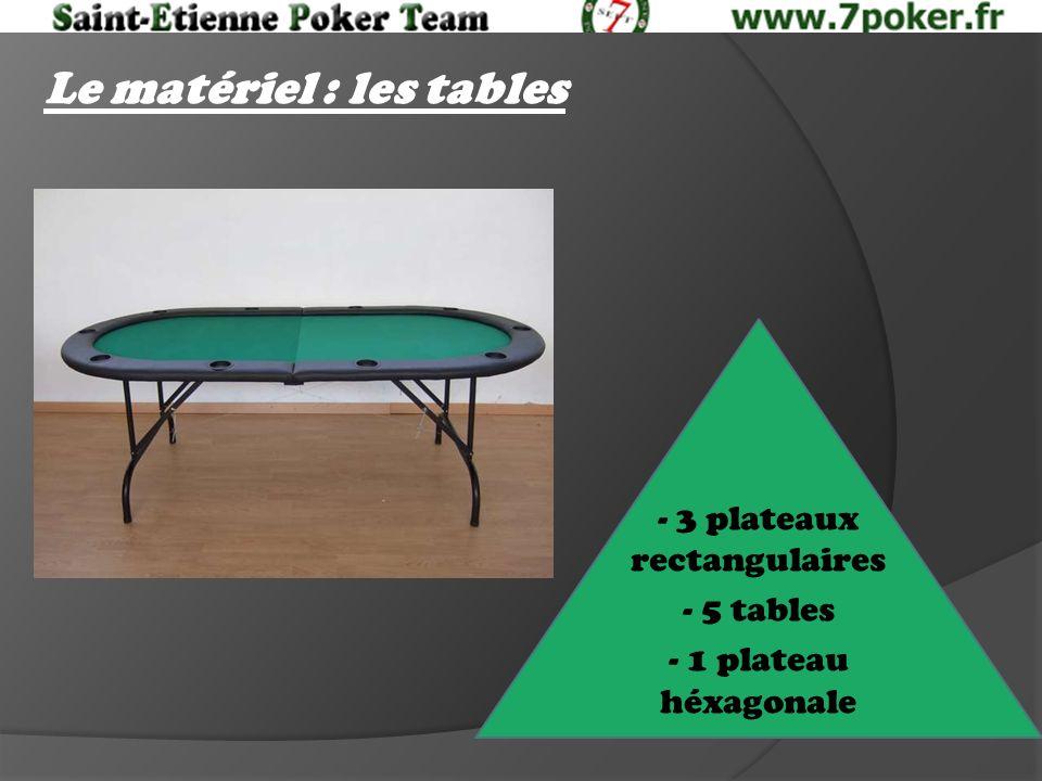 Le matériel : les tables - 3 plateaux rectangulaires - 5 tables - 1 plateau héxagonale