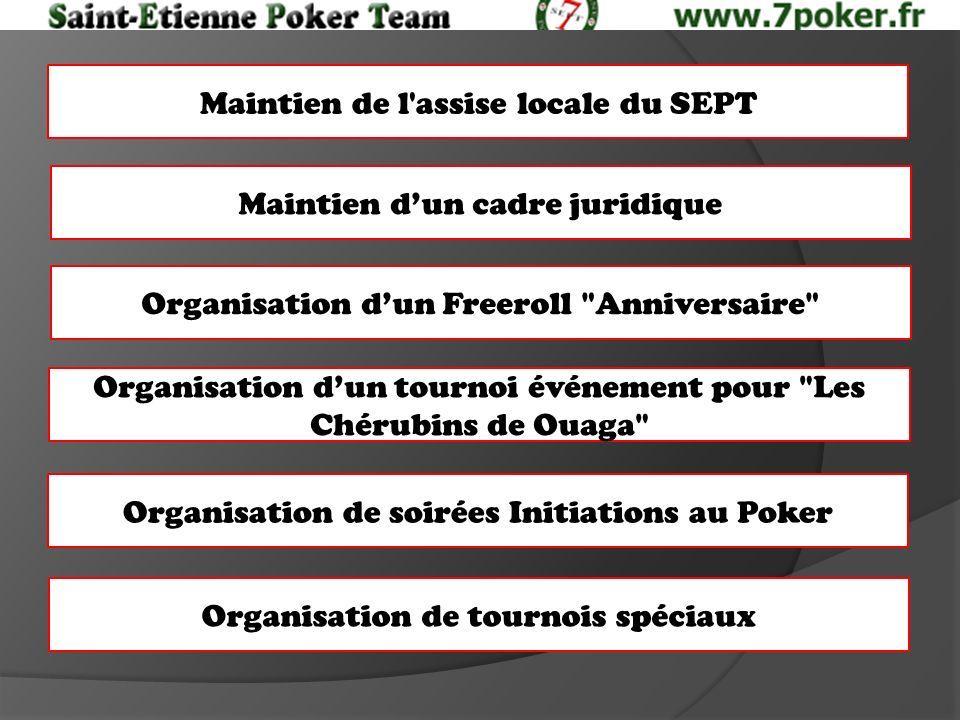 Maintien de l assise locale du SEPT Maintien dun cadre juridique Organisation dun tournoi événement pour Les Chérubins de Ouaga Organisation de soirées Initiations au Poker Organisation de tournois spéciaux Organisation dun Freeroll Anniversaire