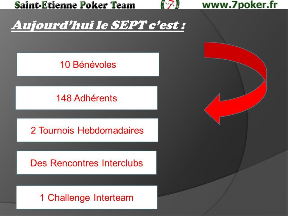 Aujourdhui le SEPT cest : 10 Bénévoles 2 Tournois Hebdomadaires Des Rencontres Interclubs 1 Challenge Interteam 148 Adhérents