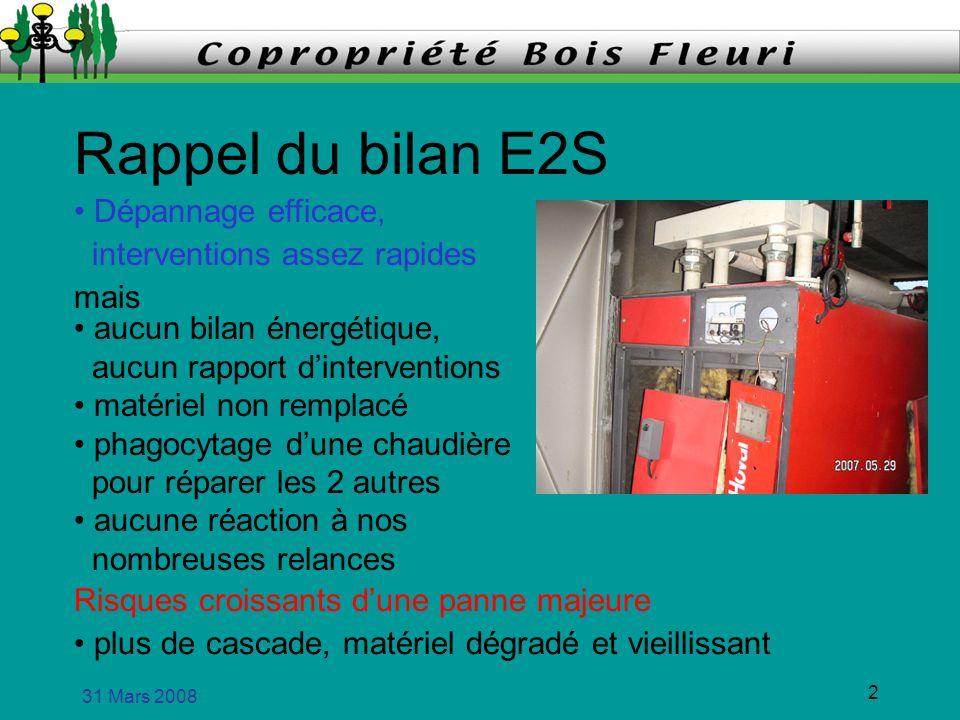 31 Mars 2008 2 Dépannage efficace, interventions assez rapides mais aucun bilan énergétique, aucun rapport dinterventions matériel non remplacé phagoc