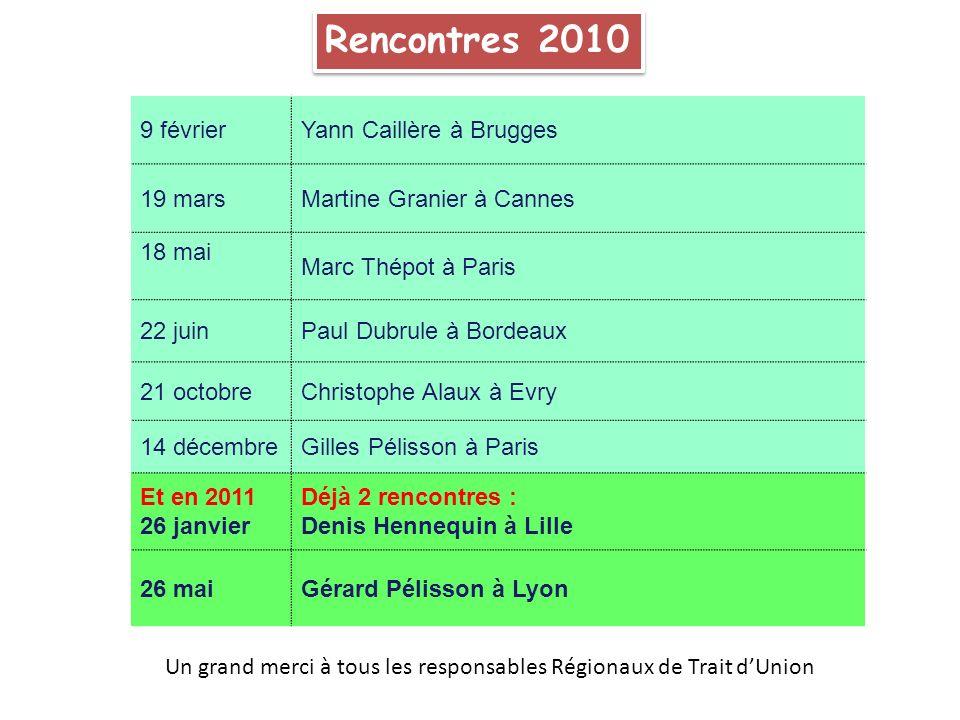 Rencontres 2010 9 févrierYann Caillère à Brugges 19 marsMartine Granier à Cannes 18 mai Marc Thépot à Paris 22 juinPaul Dubrule à Bordeaux 21 octobreC