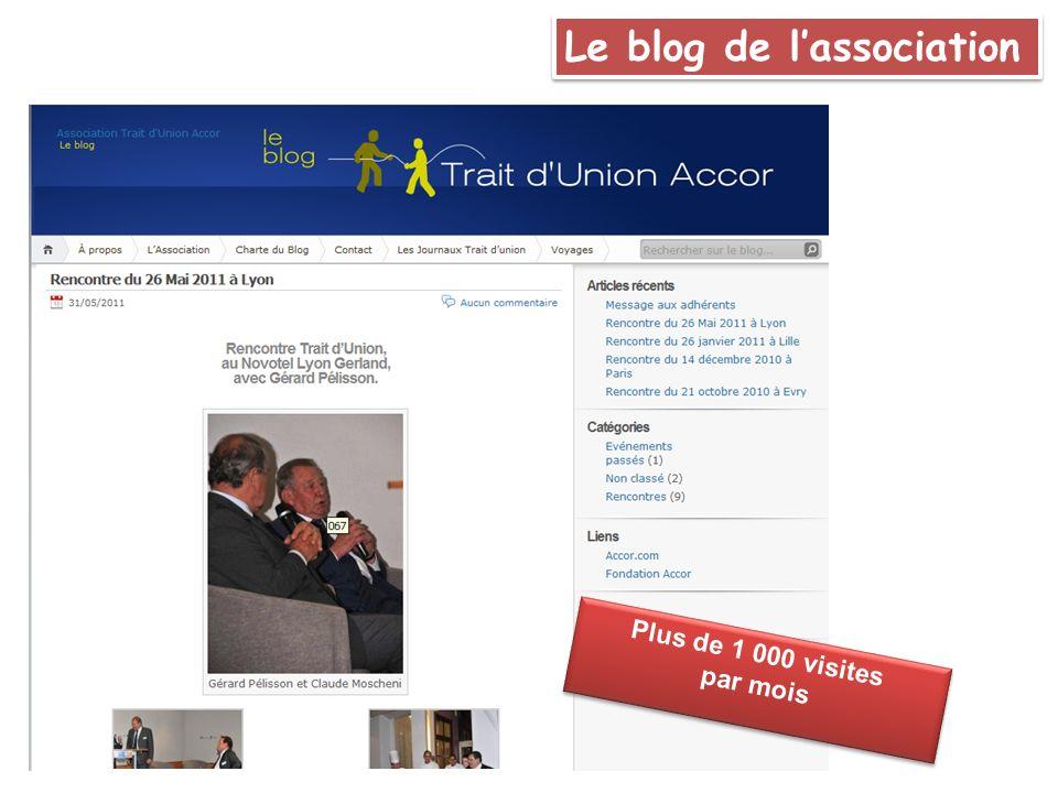 Le blog de lassociation Plus de 1 000 visites par mois Plus de 1 000 visites par mois