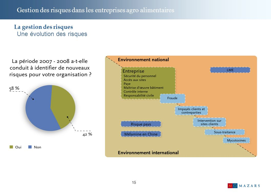 15 Gestion des risques dans les entreprises agro alimentaires Une évolution des risques La gestion des risques