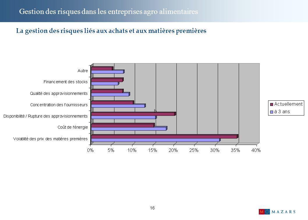16 Gestion des risques dans les entreprises agro alimentaires La gestion des risques liés aux achats et aux matières premières
