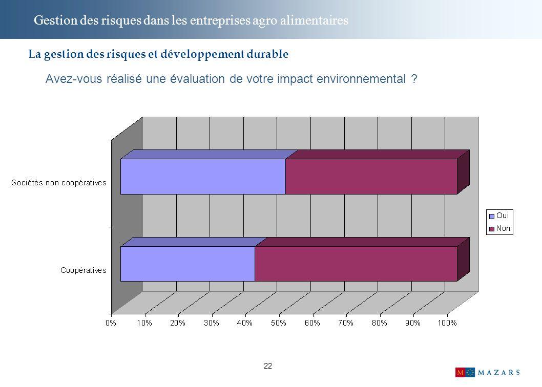 22 Gestion des risques dans les entreprises agro alimentaires Avez-vous réalisé une évaluation de votre impact environnemental ? La gestion des risque
