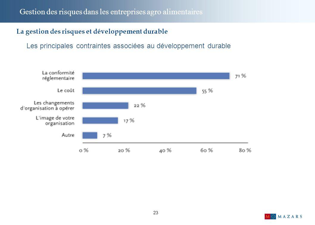 23 Gestion des risques dans les entreprises agro alimentaires Les principales contraintes associées au développement durable La gestion des risques et