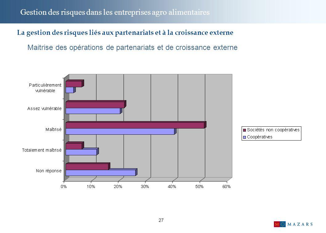 27 Gestion des risques dans les entreprises agro alimentaires Maitrise des opérations de partenariats et de croissance externe La gestion des risques