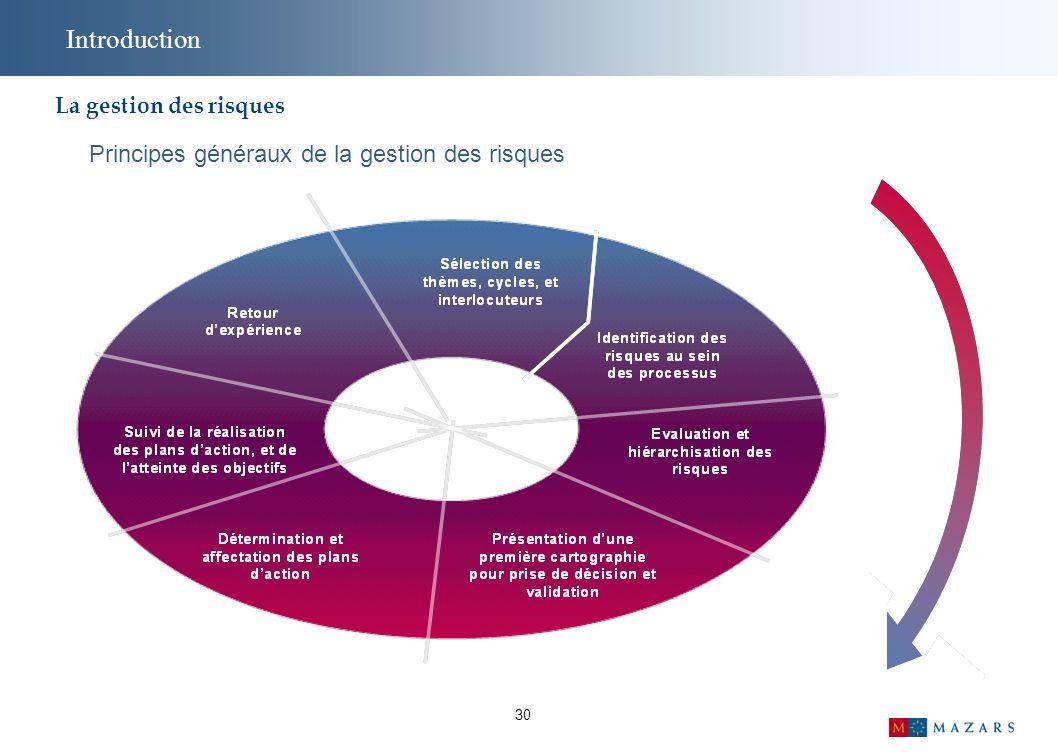 30 Introduction Principes généraux de la gestion des risques La gestion des risques