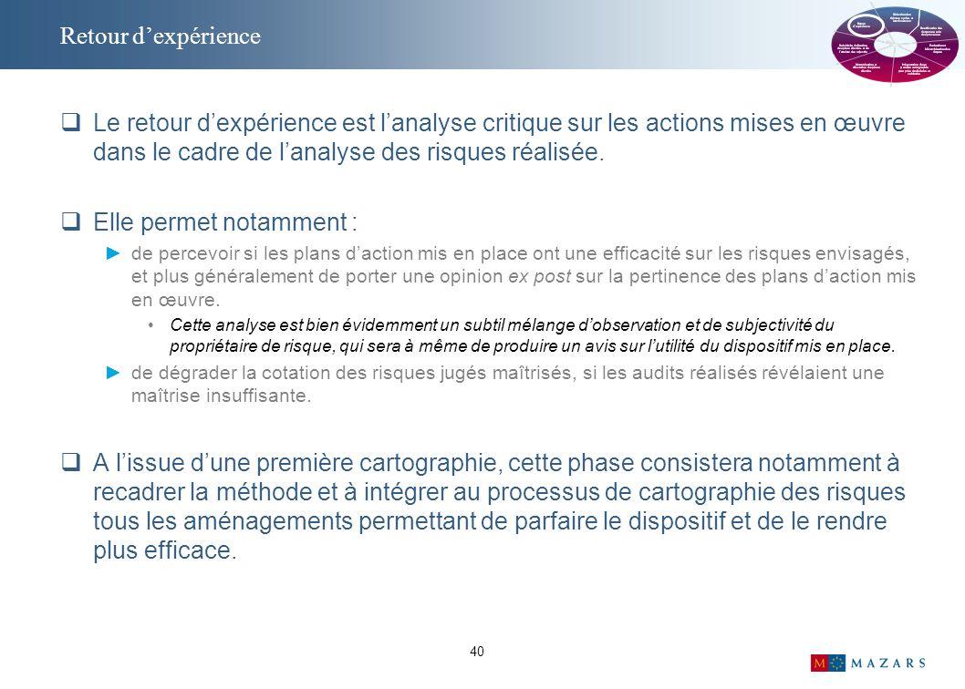 40 Retour dexpérience Le retour dexpérience est lanalyse critique sur les actions mises en œuvre dans le cadre de lanalyse des risques réalisée. Elle