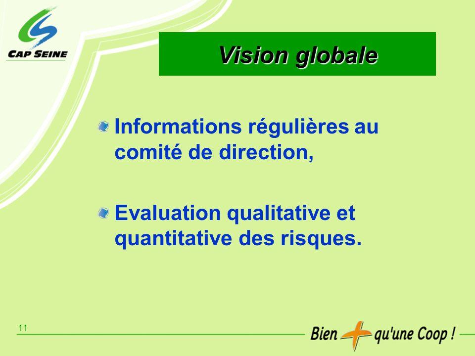 11 Vision globale Informations régulières au comité de direction, Evaluation qualitative et quantitative des risques.