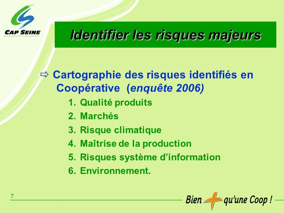 7 Identifier les risques majeurs Cartographie des risques identifiés en Coopérative (enquête 2006) 1.Qualité produits 2.Marchés 3.Risque climatique 4.