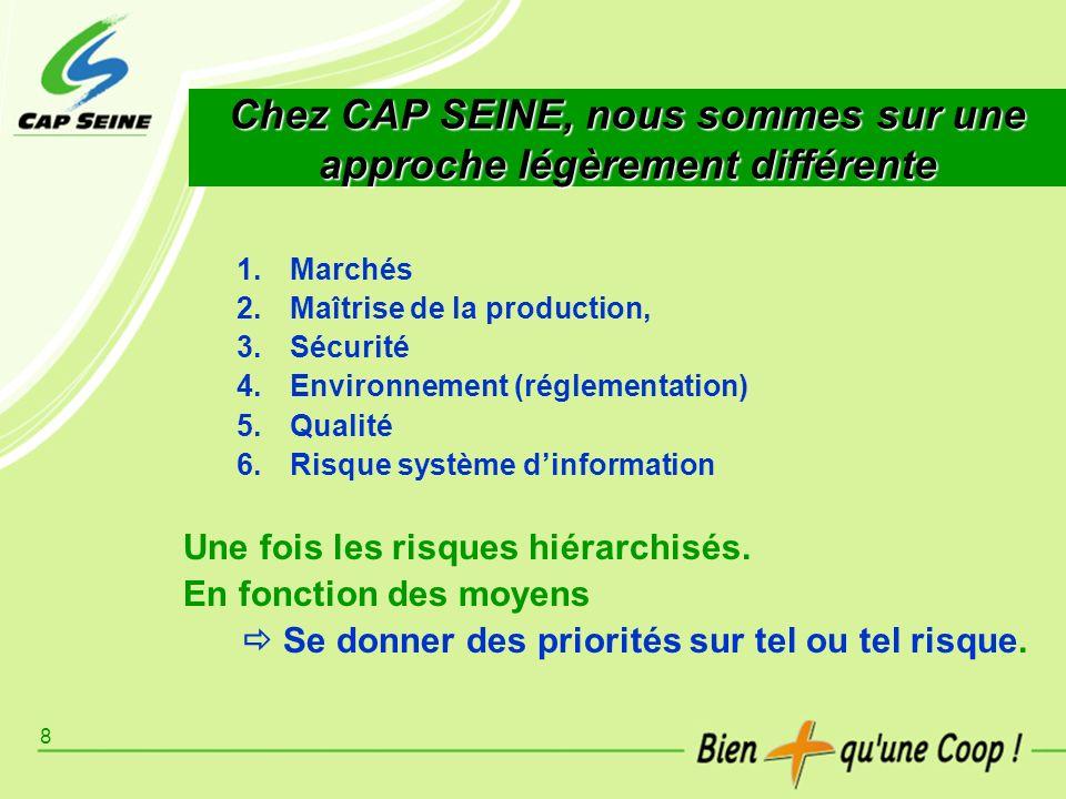 8 Chez CAP SEINE, nous sommes sur une approche légèrement différente 1.Marchés 2.Maîtrise de la production, 3.Sécurité 4.Environnement (réglementation