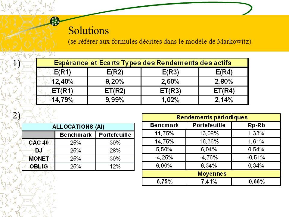 Solutions (se référer aux formules décrites dans le modèle de Markowitz) 1) 2)