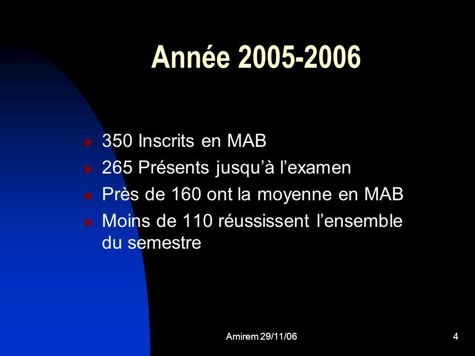 Amirem 29/11/064 Année 2005-2006 350 Inscrits en MAB 265 Présents jusquà lexamen Près de 160 ont la moyenne en MAB Moins de 110 réussissent lensemble