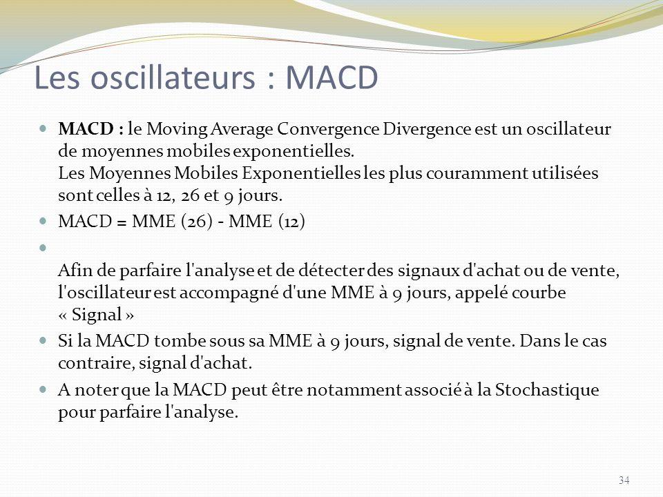 Les oscillateurs : MACD MACD : le Moving Average Convergence Divergence est un oscillateur de moyennes mobiles exponentielles. Les Moyennes Mobiles Ex