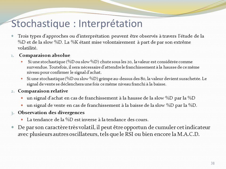 Stochastique : Interprétation Trois types d'approches ou d'interprétation peuvent être observés à travers l'étude de la %D et de la slow %D. La %K éta