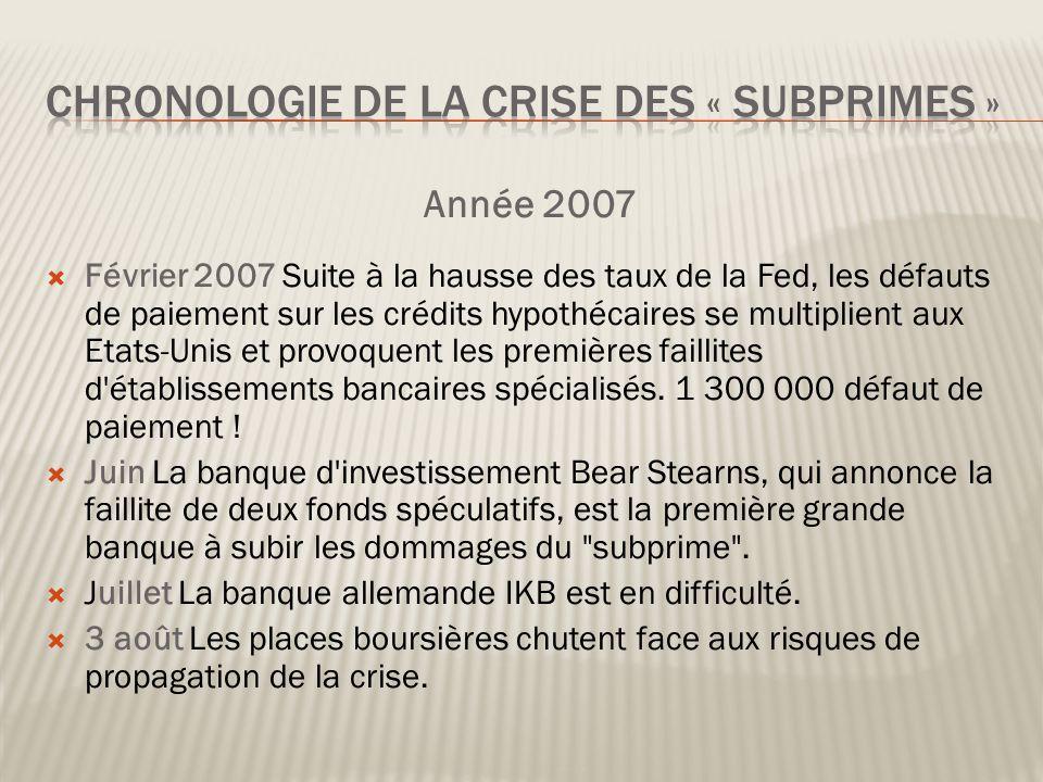 9 août La banque française BNP Paribas annonce le gel de trois de ses fonds d investissement exposés au marché du subprime .