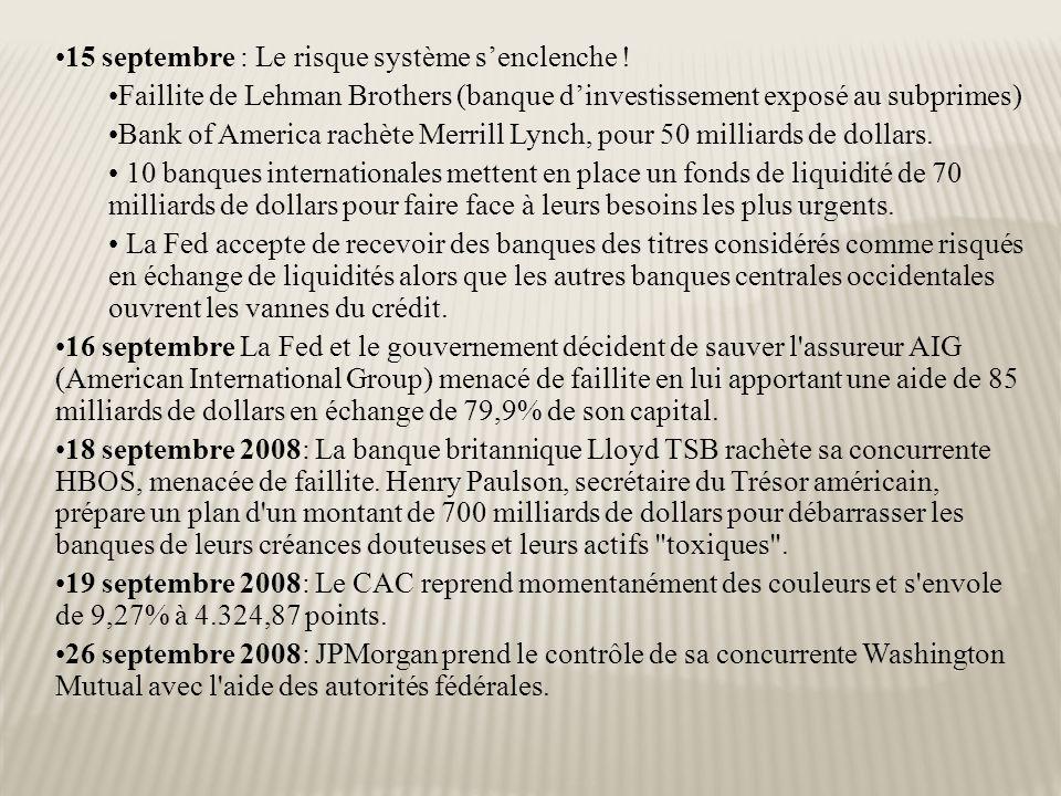 28 septembre 2008: En Europe, Fortis est renfloué par les autorités belges, néerlandaises et luxembourgeoises.